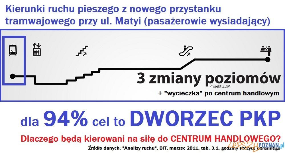 którędy na Dworzec Główny?  Foto: Stowarzyszenie Inwestycje dla Poznania
