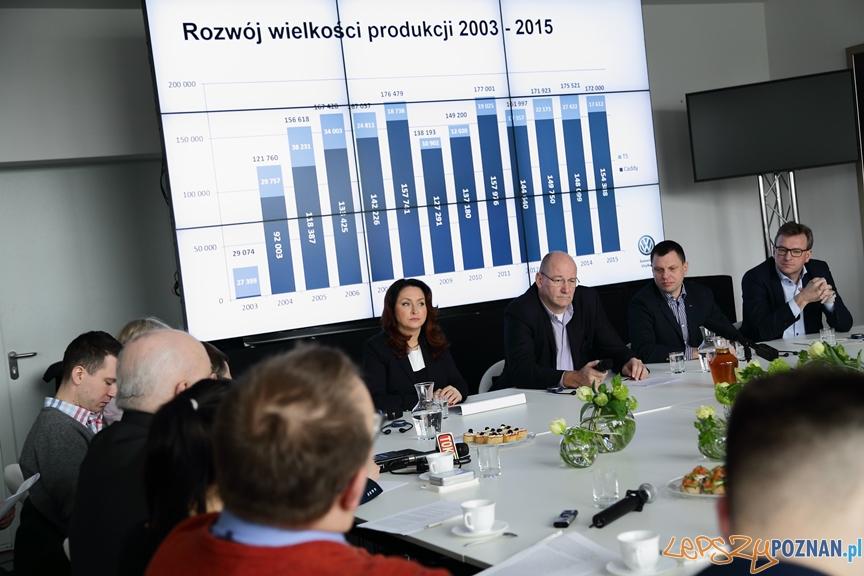 Wzrost zatrudnienia w firmie Volkswagen Poznań  Foto: Volkswagen Poznań
