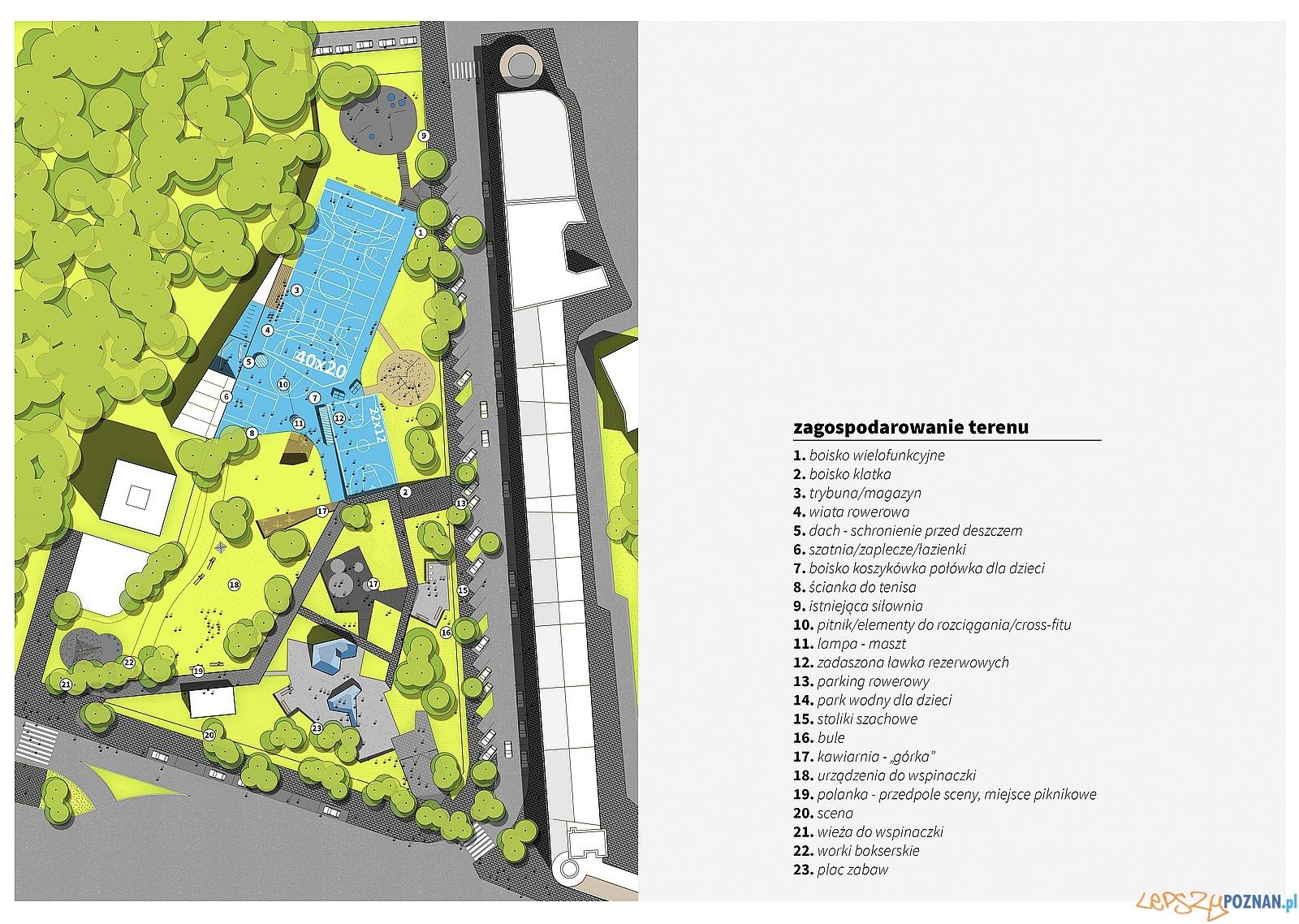 Tu WOLNO - nowy Ogrod Jordanowski - mat. UGO Architecture (2)  Foto: